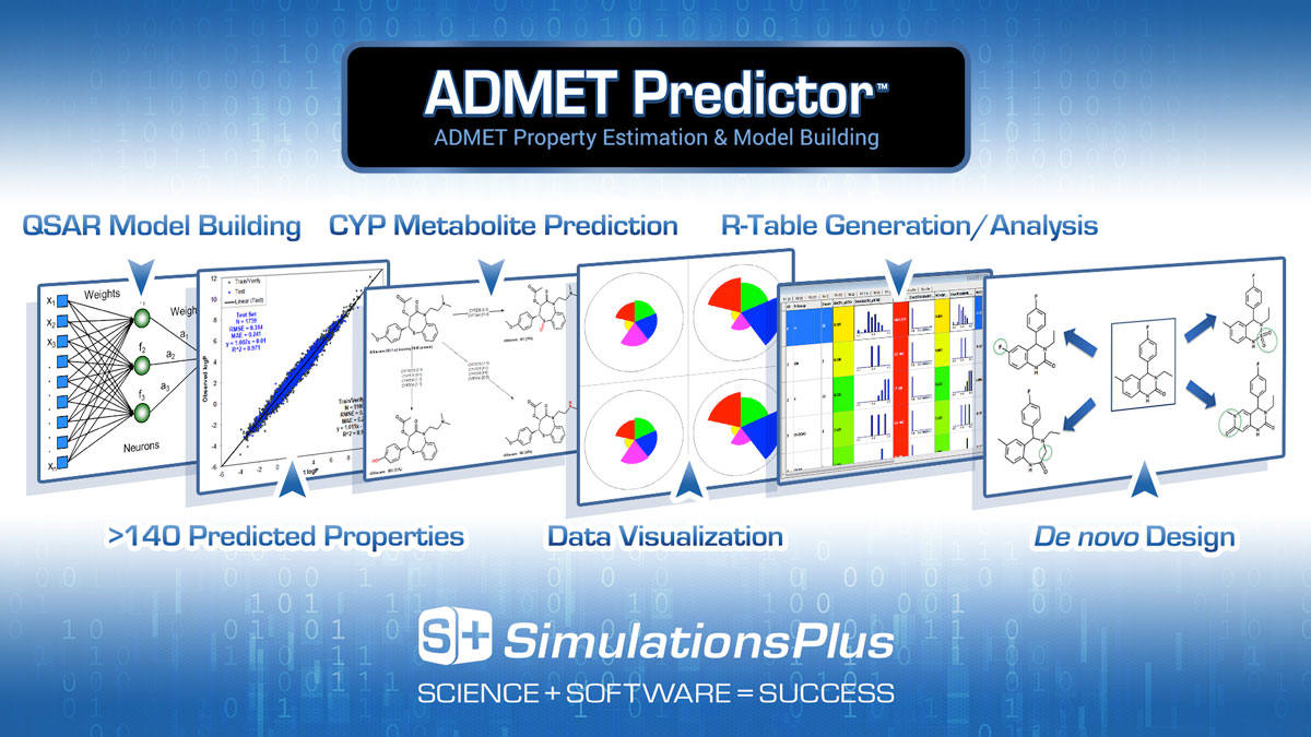 ADMET Predictor Overview
